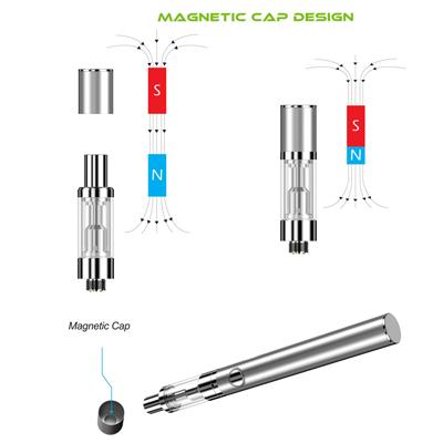 The Bug-mod-cap-mig-vapor