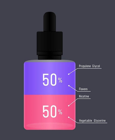 50/50 E-Liquid